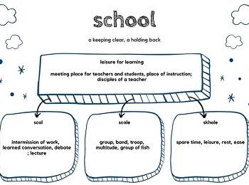 คำว่า school
